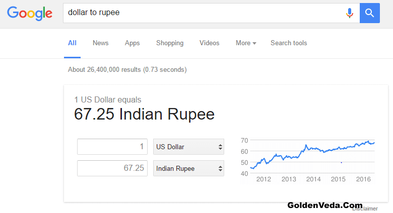 dollar to rupee