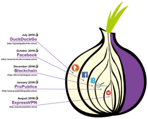 tor browser hindi